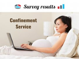 Survey Result of Malaysia Confinement Service picture